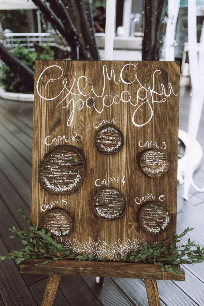 Tips on Doing a Seating Chart for Your Wedding
